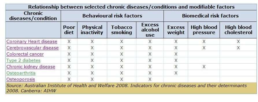 chronic liver disease and its risk factors It's time for canada to truly open its borders  risk factors for liver disease  risk factors for liver disease  1 of 20 share this slide: suggest a correction.